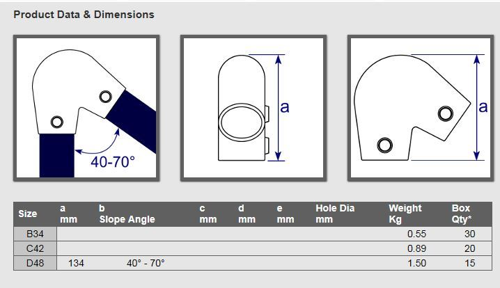 Interclamp 123 dimensions